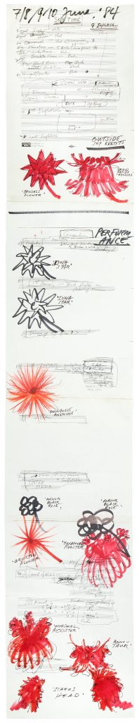 Otto Piene, Skydance / Skytime (Score for Guggenheim Sky Event), 1984, Collection ZERo foundation